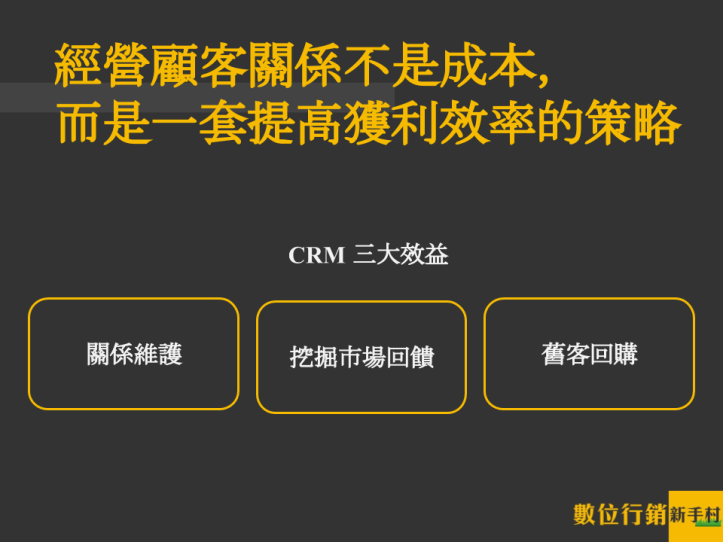 數位行銷新手村_製圖用 (1).png